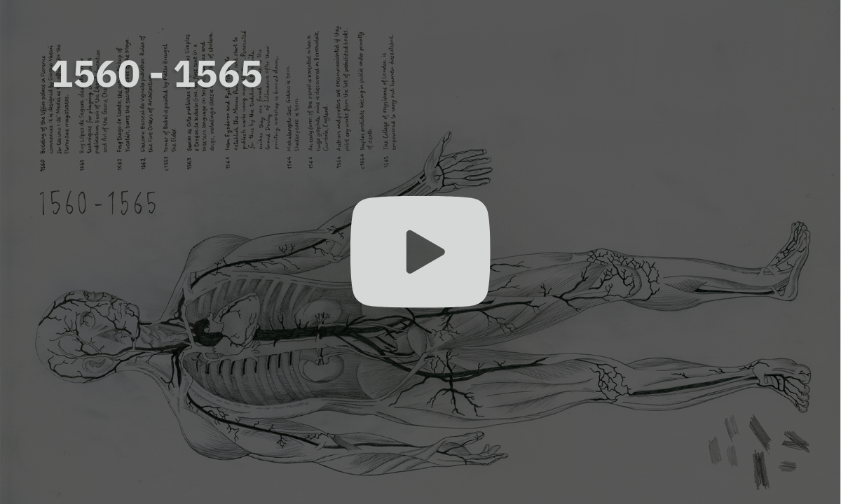 Anatomy and an early form of the pencil